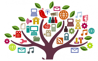 Dịch vụ viết bài PR – Viết Content – Biên tập – Quản trị Website