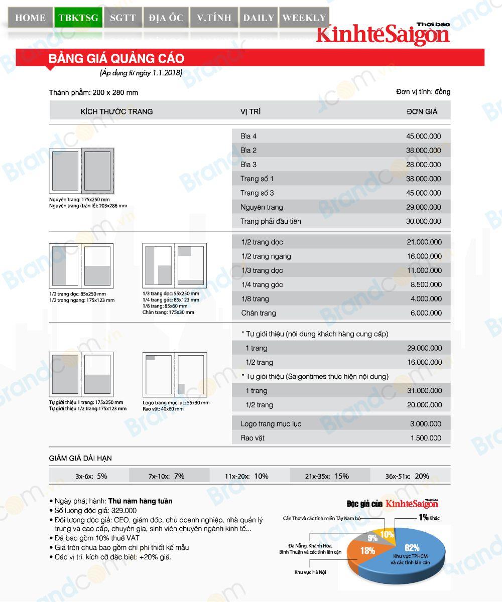Bảng giá quảng cáo Thời Báo Kinh Tế Sài Gòn 2019