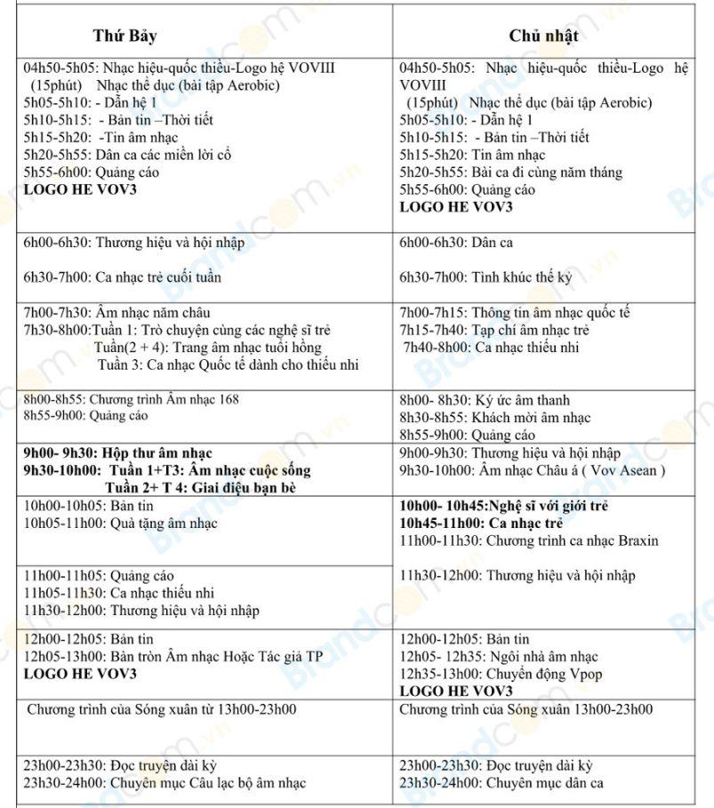 lich-phat-song-vov3-3