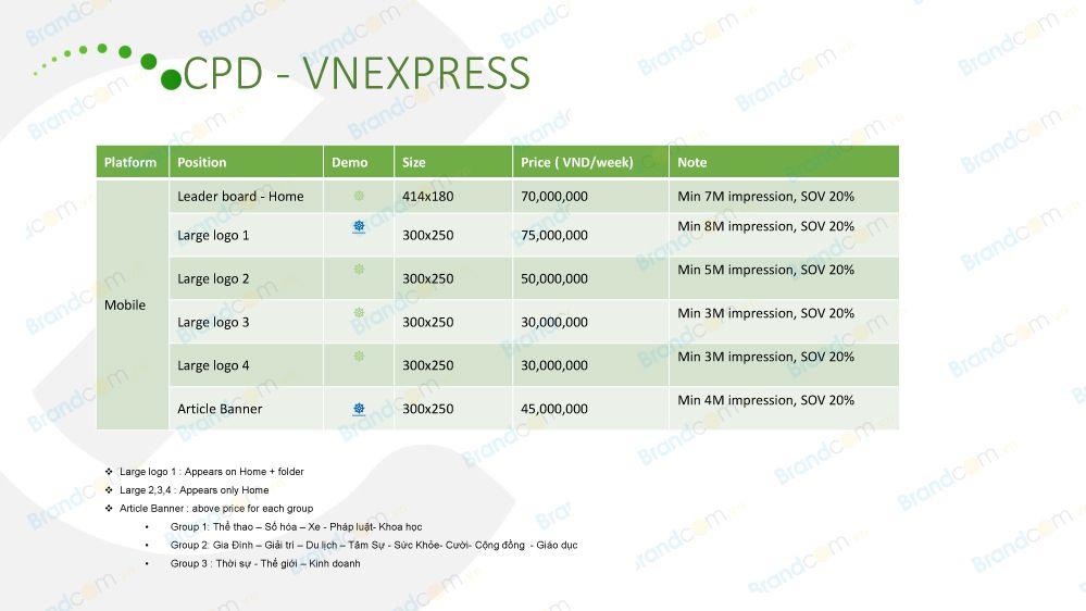 Bảng giá banner báo điện tử vnexpress trên mobile