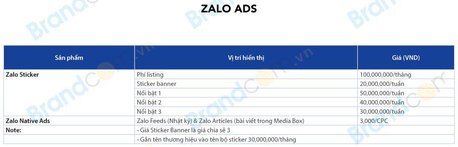 Bảng giá quảng cáo trên zalo