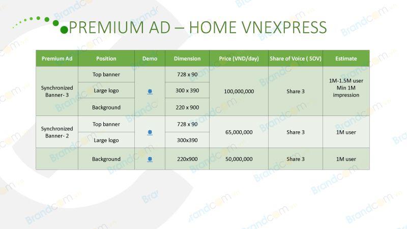 Báo giá quảng cáo banner trên báo vnexpress 2018