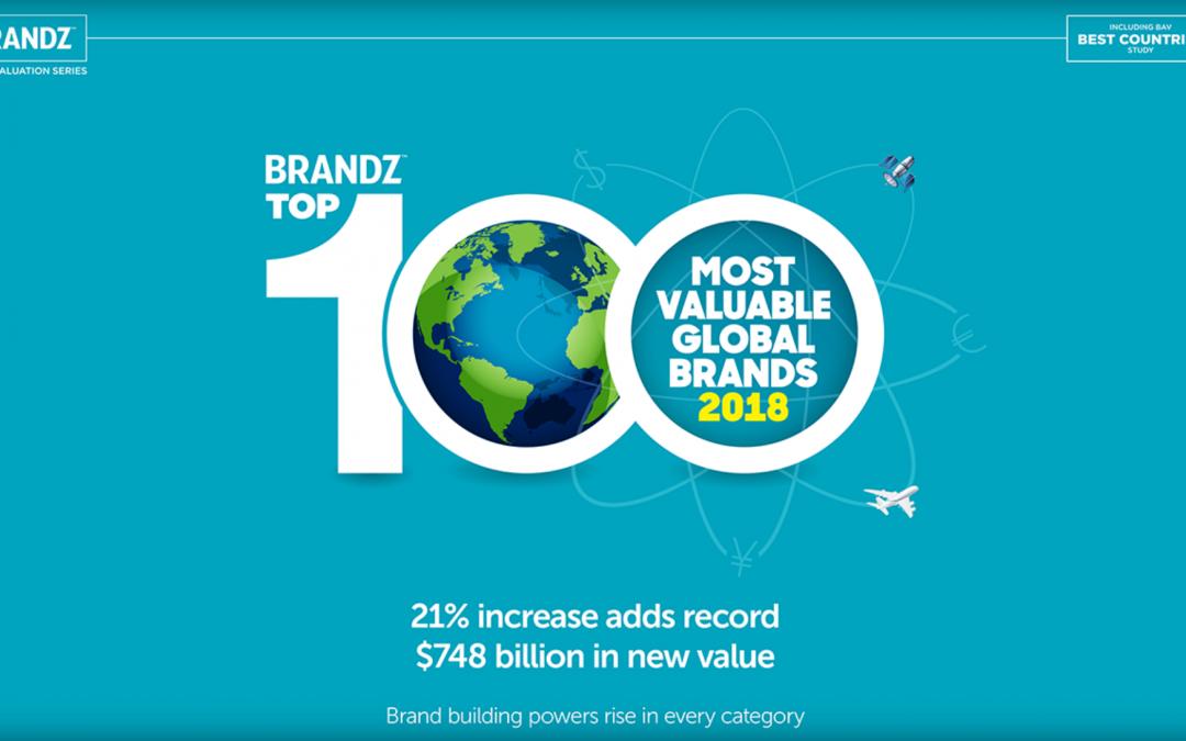 Công bố Top 100 thương hiệu giá trị nhất toàn cầu 2018 của BrandZ
