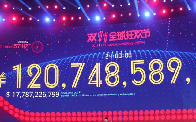 CEO Alibaba bắt đầu Ngày cô đơn chỉ để quảng bá thương hiệu mới và giờ đây nó đã trở thành hiện tượng trị giá 25 tỷ USD
