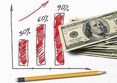 Xác định ngân sách quảng cáo, tiêu tiền để kiếm tiền