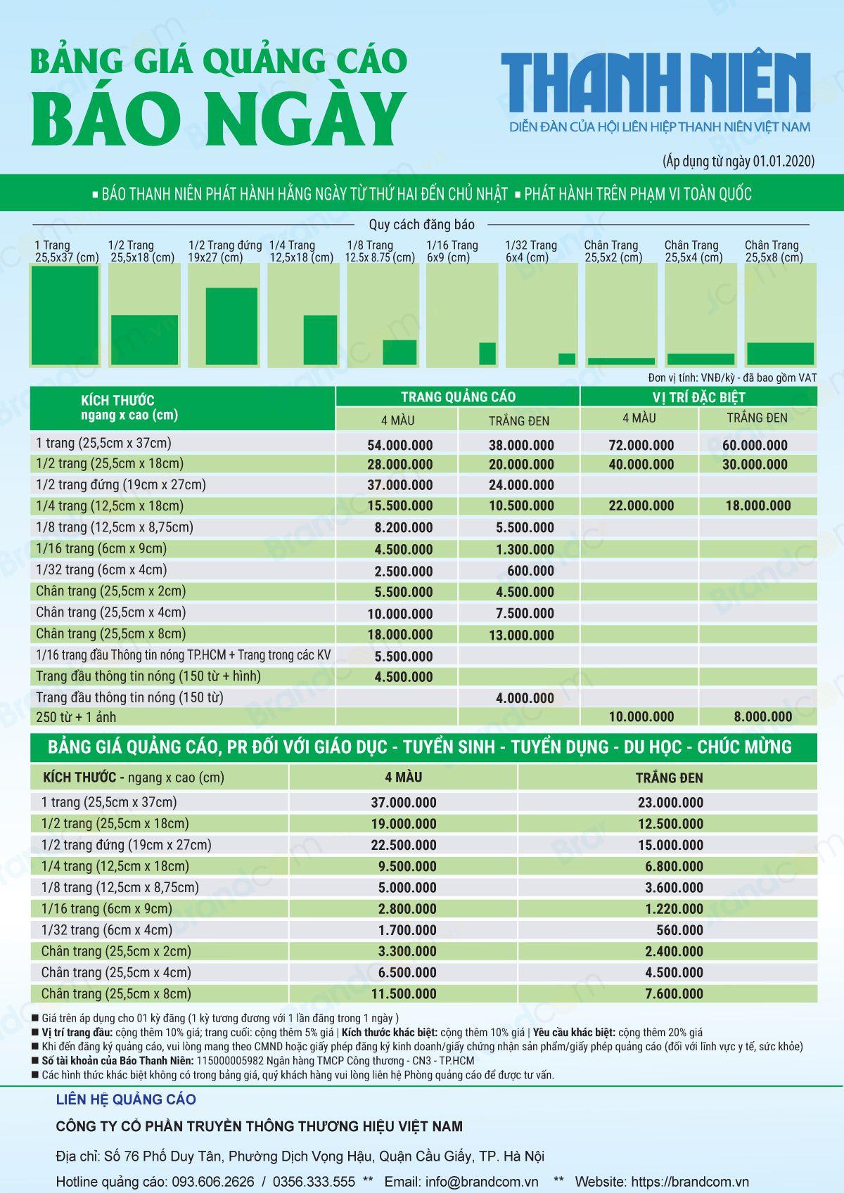 Bảng giá quảng cáo báo thanh niên (báo giấy)