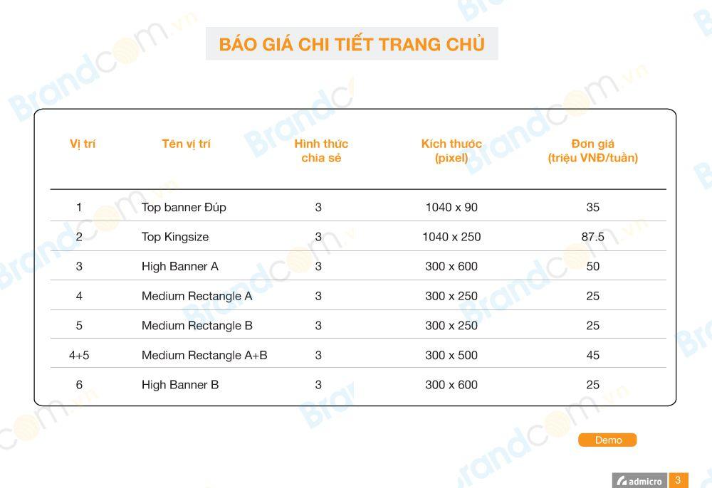 Bảng giá quảng cáo Kênh14 năm 2019