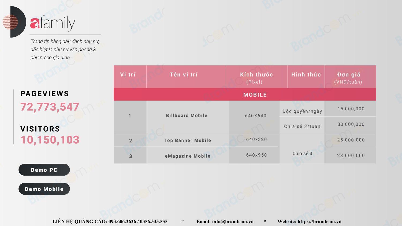 Bảng giá quảng cáo trên báo điện tử kenh14.vn