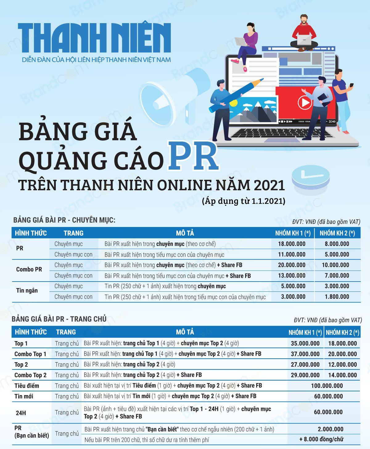 Bảng giá quảng cáo Bài PR báo Thanh niên online 2021