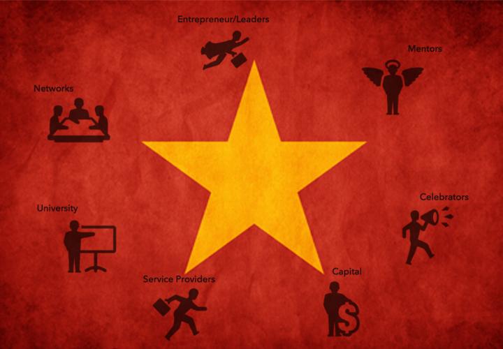 Startup Việt nhận hàng triệu đô la đầu tư giữa Đại dịch COVID-19