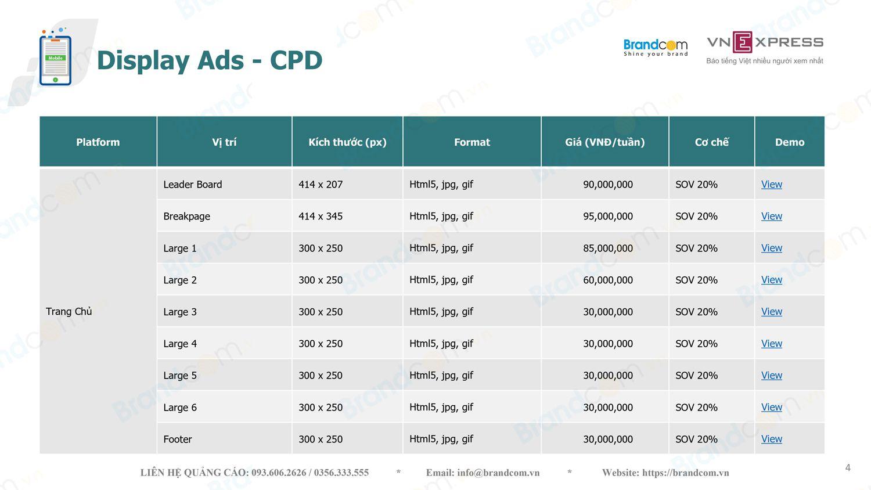 Bảng giá quảng cáo báo Vnexpress năm 2021